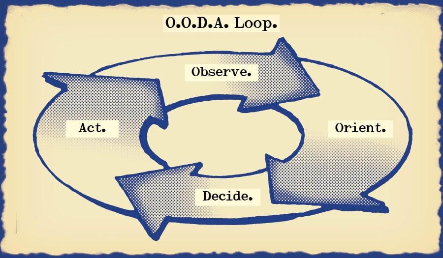 OODA-Loop-1-1